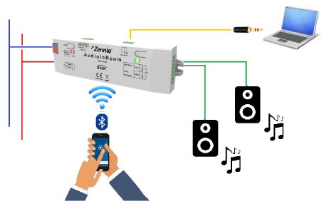 KNX kontrollu Bluetooth Audio – Zennio AudioInRoom